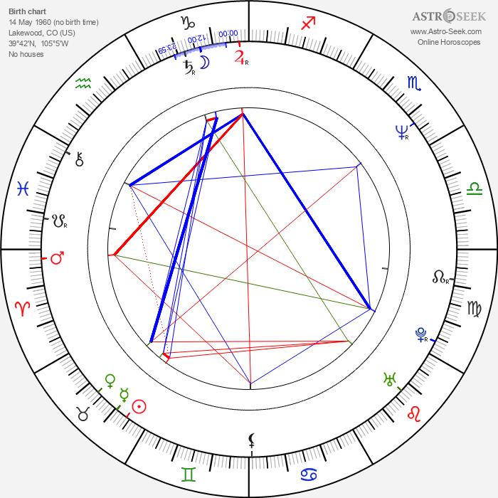 Steve Williams - Astrology Natal Birth Chart