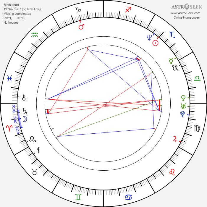 Steve Zahn - Astrology Natal Birth Chart