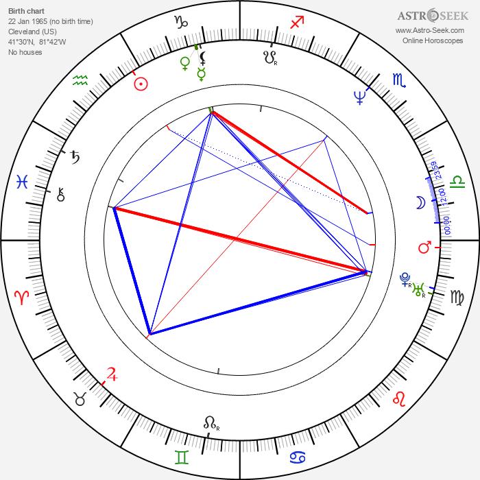 Steven Adler - Astrology Natal Birth Chart