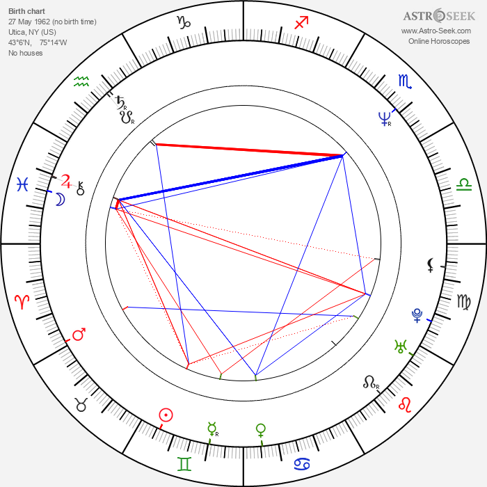Steven Brill - Astrology Natal Birth Chart