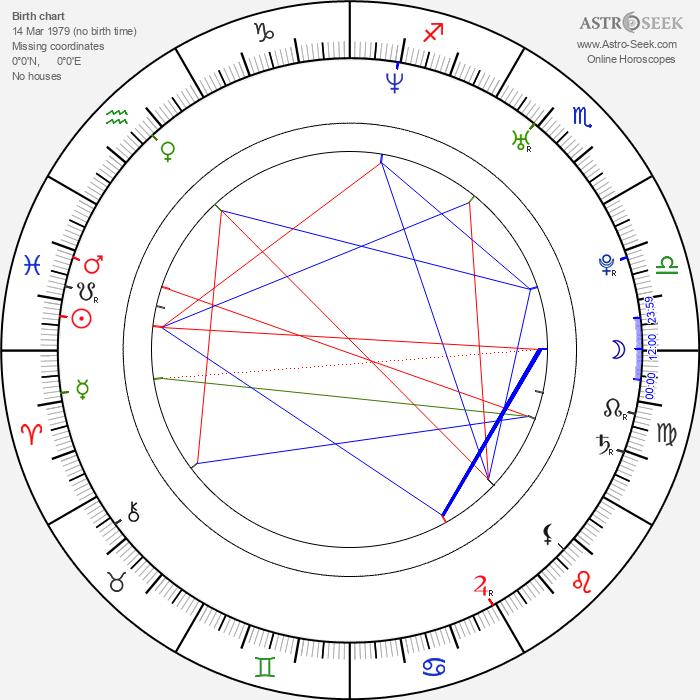 Steven Greenstreet - Astrology Natal Birth Chart