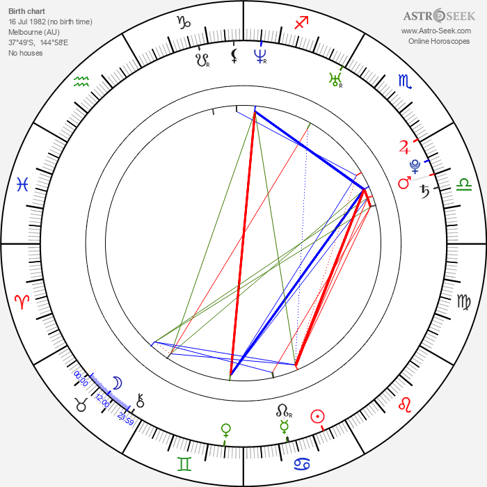 Steven Hooker - Astrology Natal Birth Chart