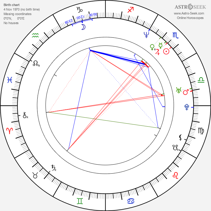 Steven Merting - Astrology Natal Birth Chart