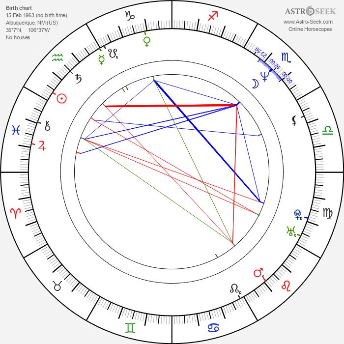 Steven Michael Quezada - Astrology Natal Birth Chart