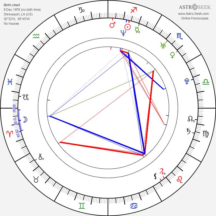 Steven Miramontz - Astrology Natal Birth Chart