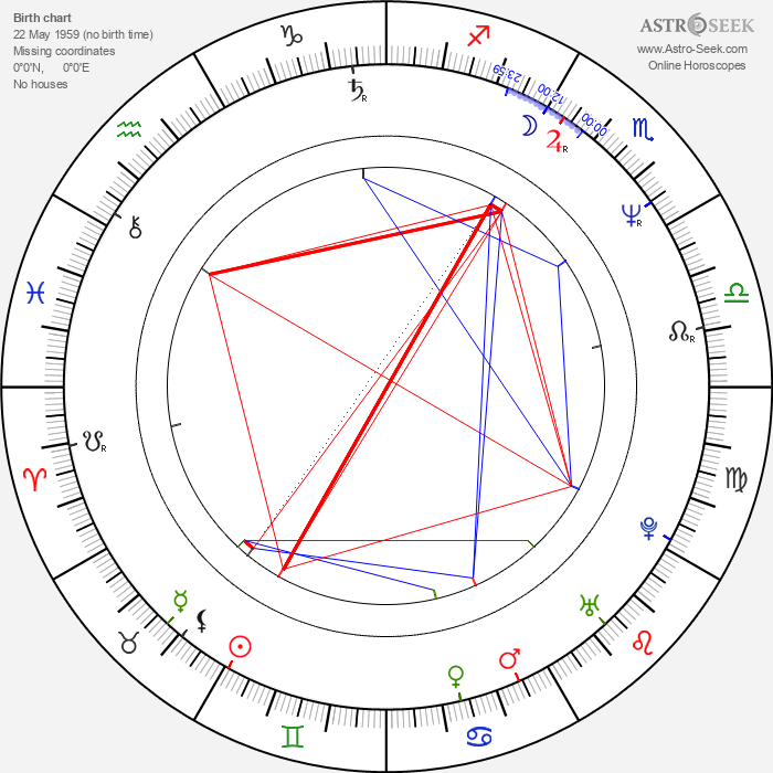 Steven Patrick Morrissey - Astrology Natal Birth Chart