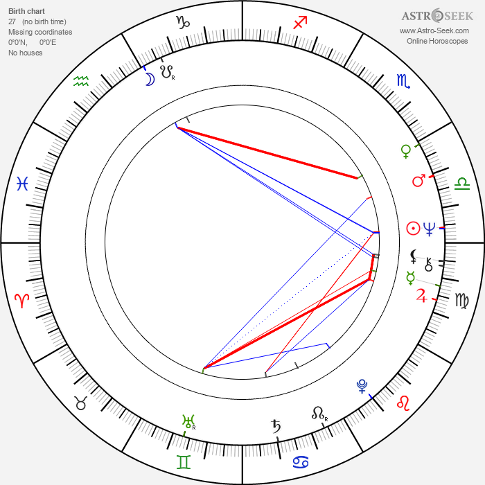 Steven Robman - Astrology Natal Birth Chart