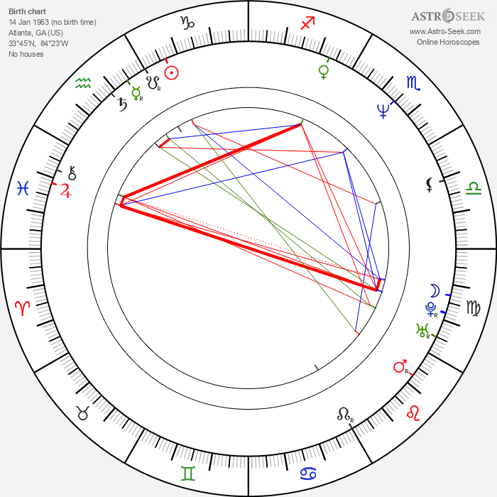 Steven Soderbergh - Astrology Natal Birth Chart