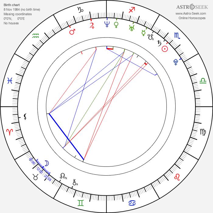 Steven Webb - Astrology Natal Birth Chart