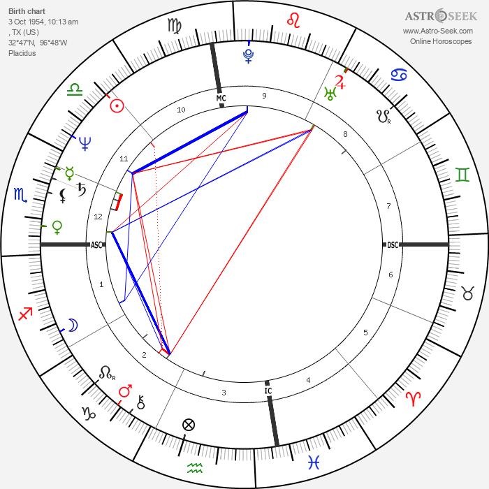 Stevie Ray Vaughan - Astrology Natal Birth Chart