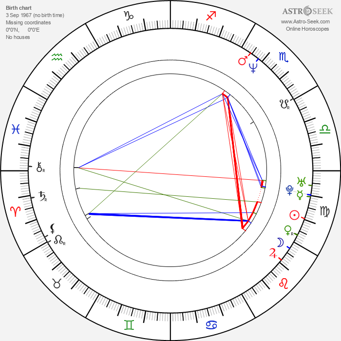 Stevie Riks - Astrology Natal Birth Chart