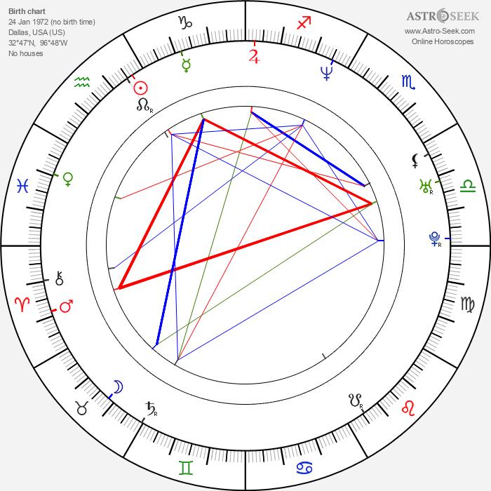 Stevin Smith - Astrology Natal Birth Chart