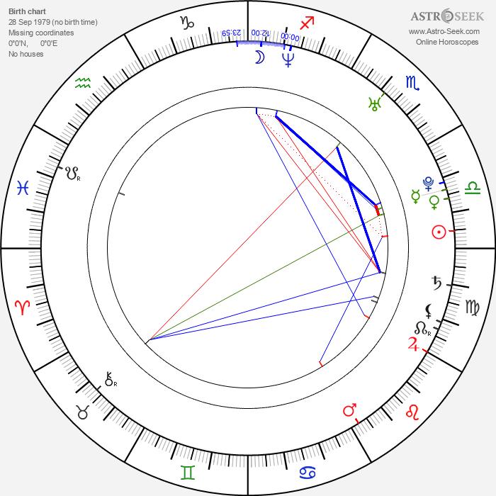 Stewart Hopewell - Astrology Natal Birth Chart