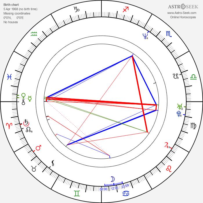 Stewart Lee - Astrology Natal Birth Chart