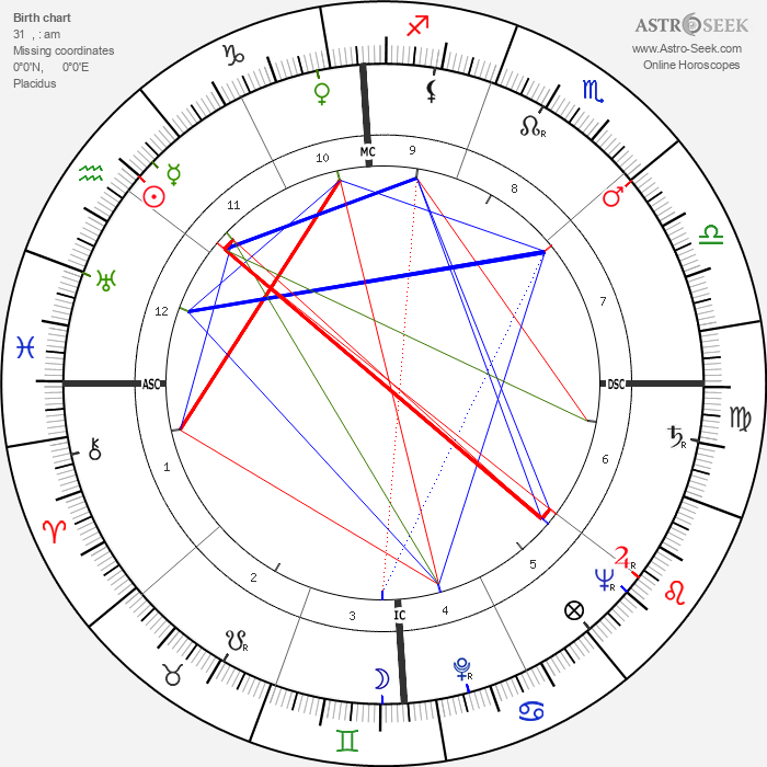 Stewart Udall - Astrology Natal Birth Chart