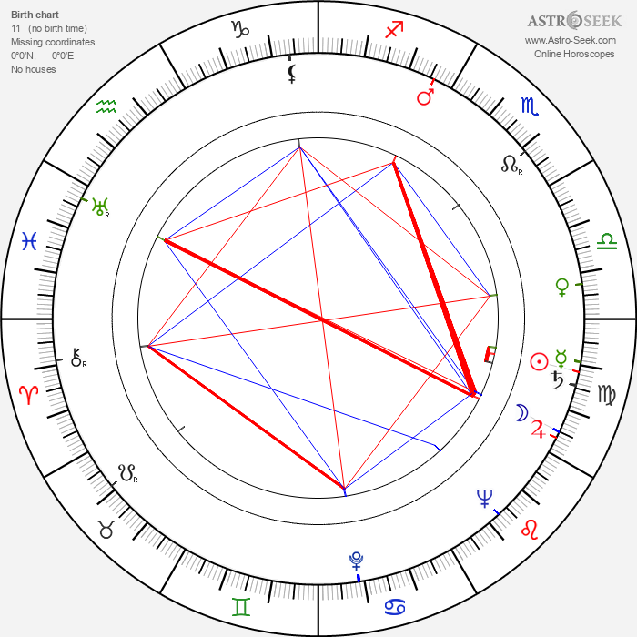 Stig Olin - Astrology Natal Birth Chart