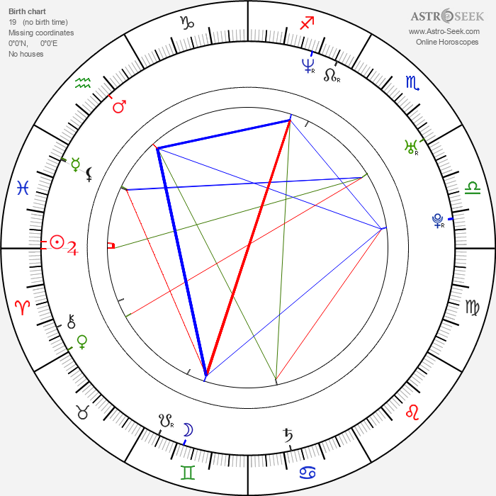 Stig Svendsen - Astrology Natal Birth Chart