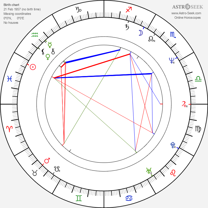 Stijn Coninx - Astrology Natal Birth Chart