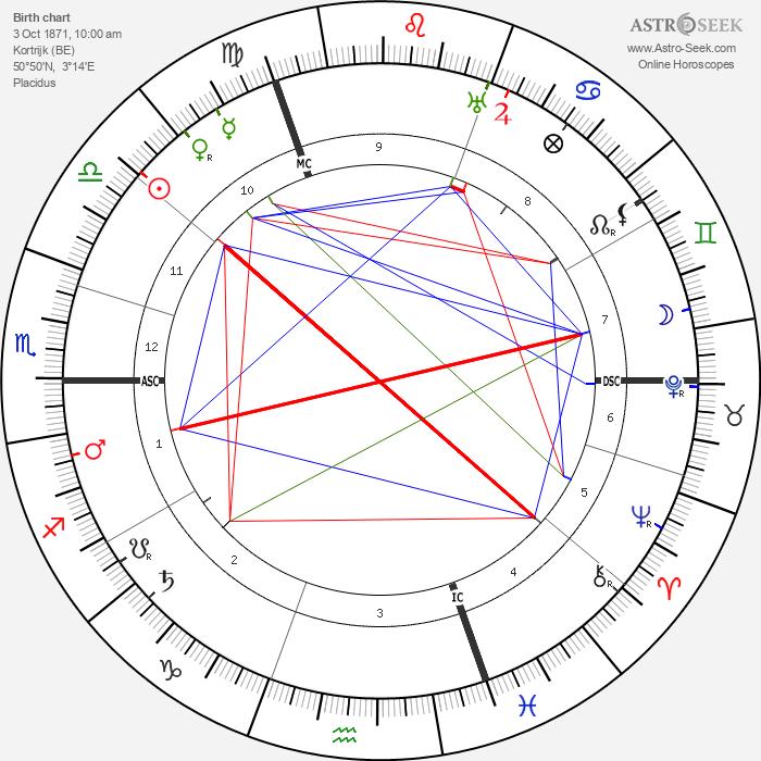 Stijn Streuvels - Astrology Natal Birth Chart