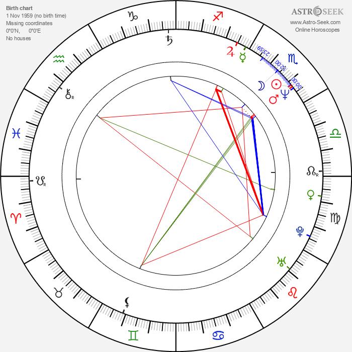 Stina Engström - Astrology Natal Birth Chart