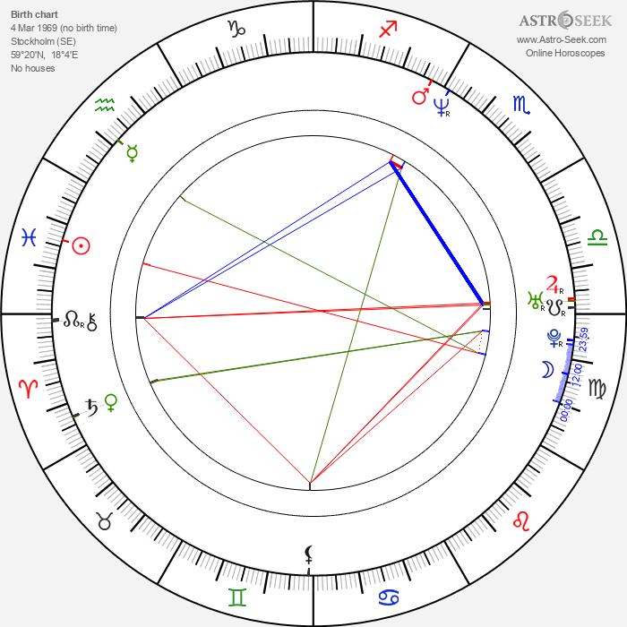 Stina Nordenstam - Astrology Natal Birth Chart