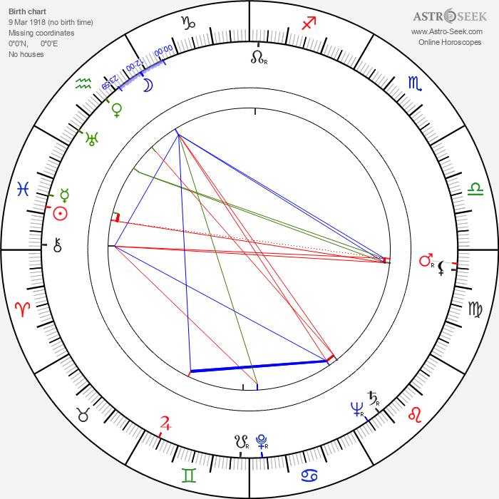 Stina Sorbon - Astrology Natal Birth Chart