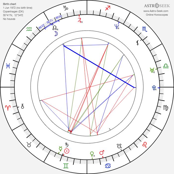 Stine Stengade - Astrology Natal Birth Chart