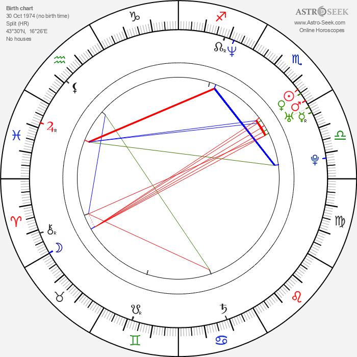 Stipe Erceg - Astrology Natal Birth Chart