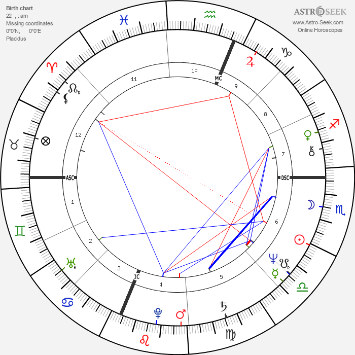 Stiv Bators - Astrology Natal Birth Chart