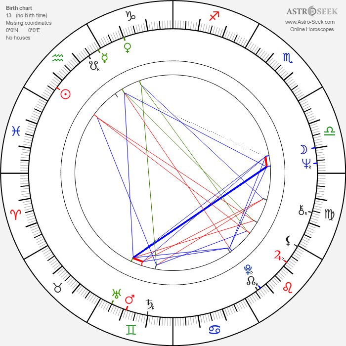 Stockard Channing - Astrology Natal Birth Chart