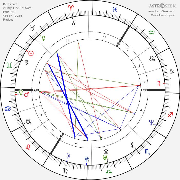 Stomy Bugsy - Astrology Natal Birth Chart
