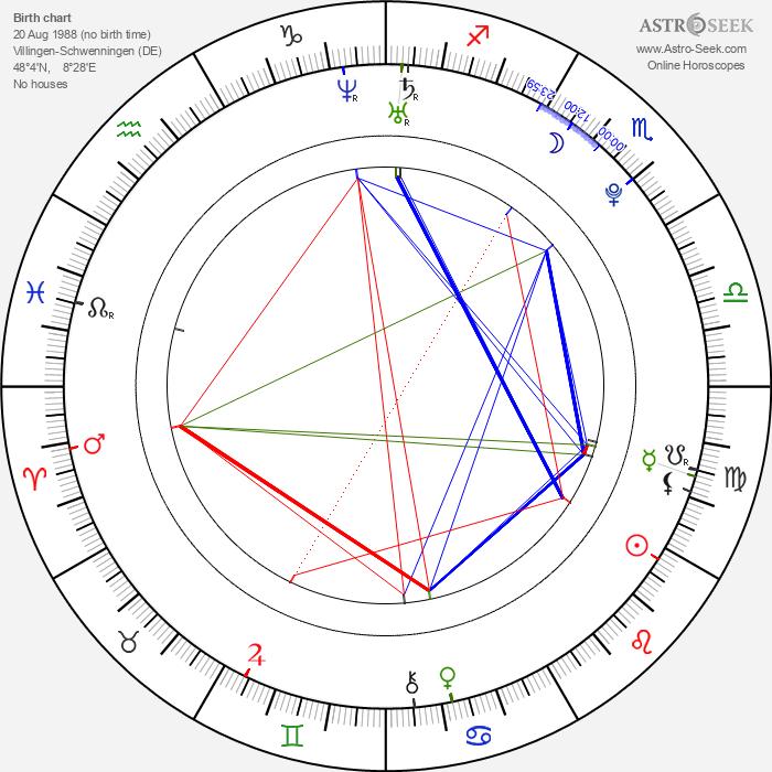 Strify - Astrology Natal Birth Chart