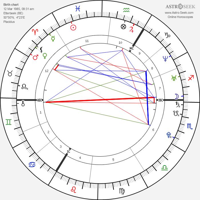 Stromae - Astrology Natal Birth Chart