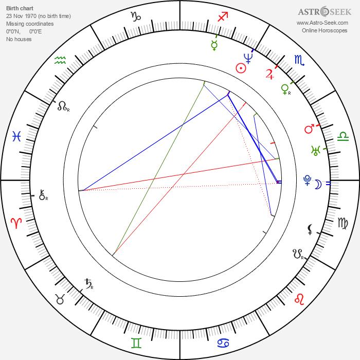 Stuart Elliott - Astrology Natal Birth Chart