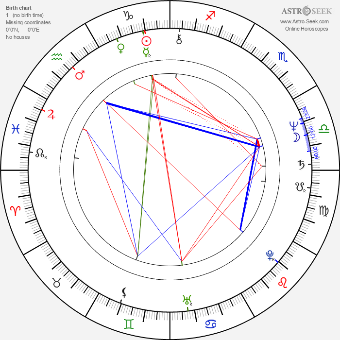 Sturla Gunnarsson - Astrology Natal Birth Chart