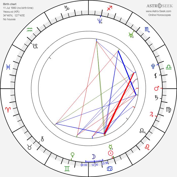 Su-jeong Lim - Astrology Natal Birth Chart