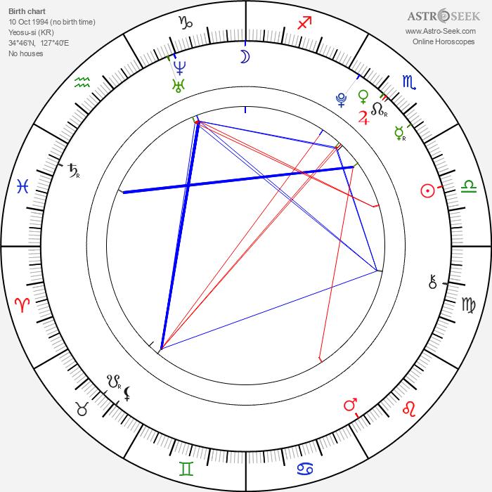 Su Ji - Astrology Natal Birth Chart