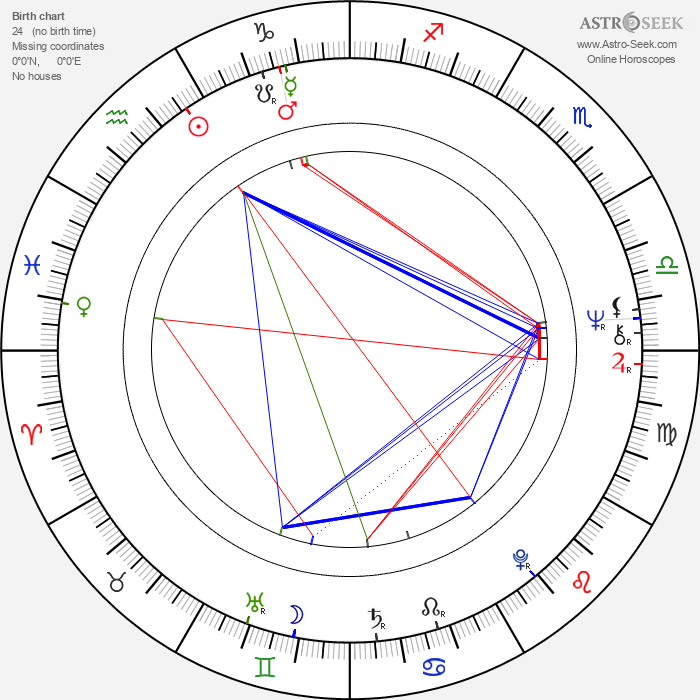 Subhash Ghai - Astrology Natal Birth Chart