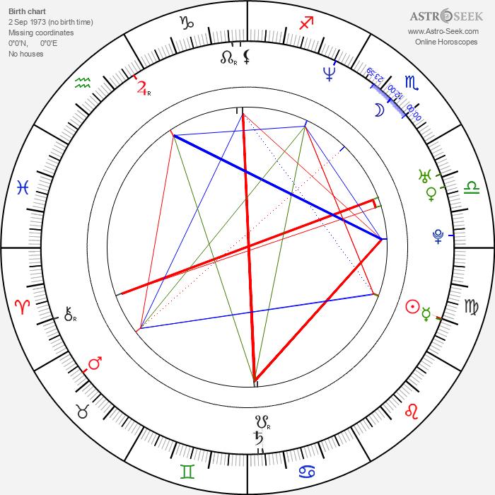 Sudeep - Astrology Natal Birth Chart