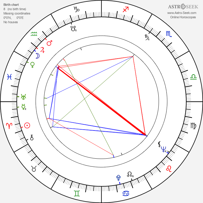 Sue Casey - Astrology Natal Birth Chart