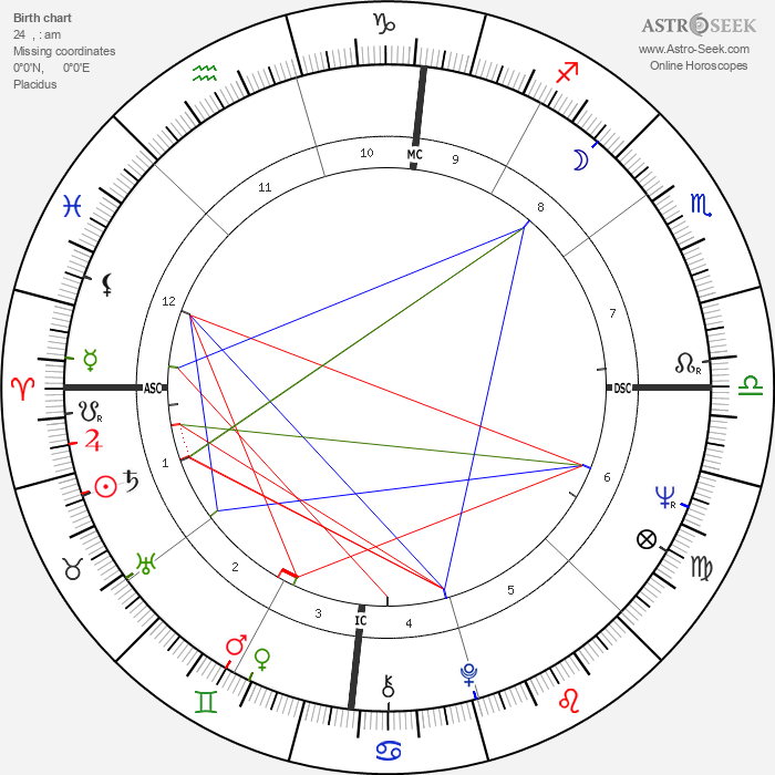 Sue Grafton - Astrology Natal Birth Chart