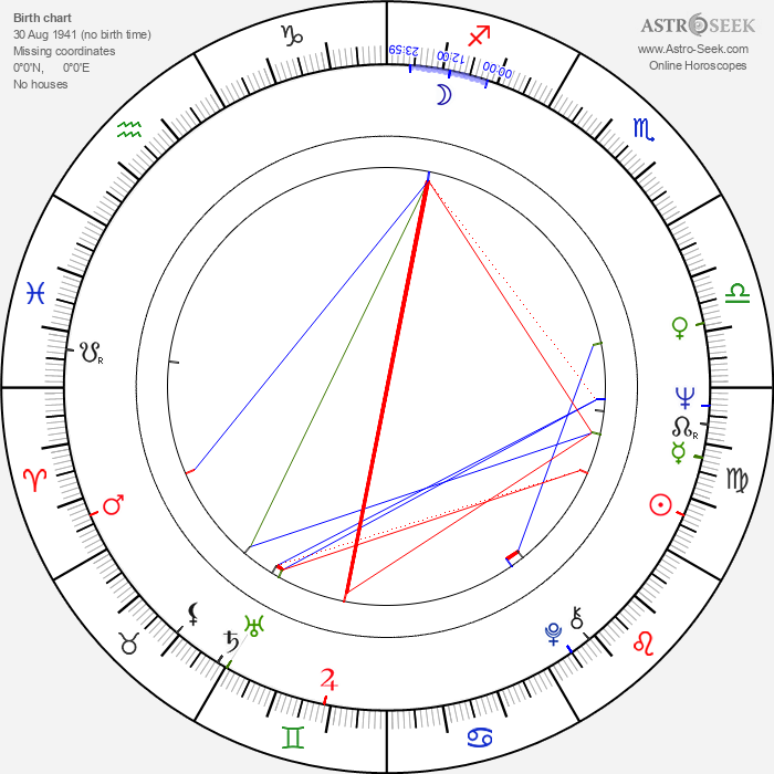 Sue MacGregor - Astrology Natal Birth Chart