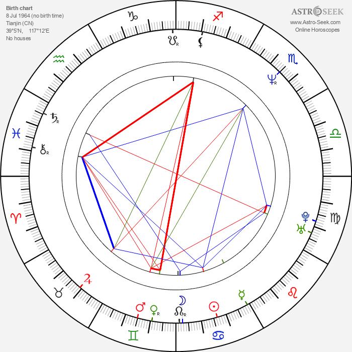 Suet Lam - Astrology Natal Birth Chart