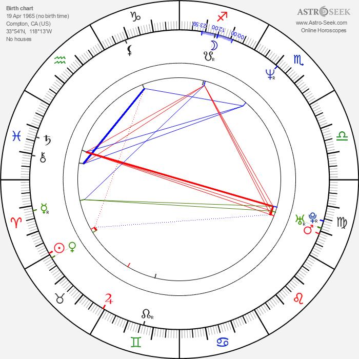 Suge Knight - Astrology Natal Birth Chart