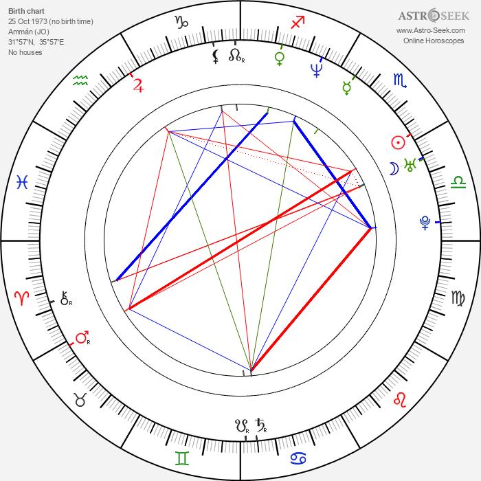 Suheir Hammad - Astrology Natal Birth Chart