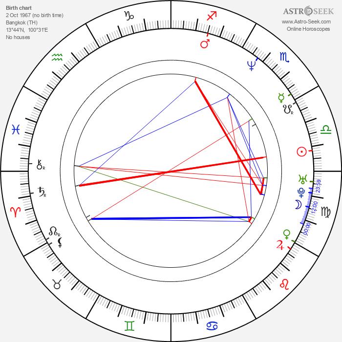 Suki Kaiser - Astrology Natal Birth Chart