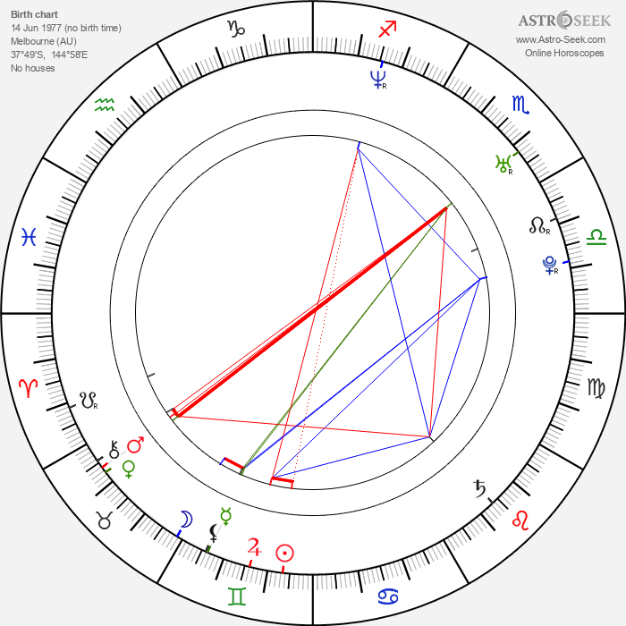 Sullivan Stapleton - Astrology Natal Birth Chart