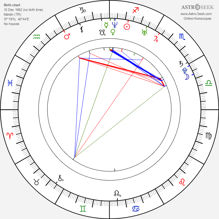 Sultan Kösen - Astrology Natal Birth Chart