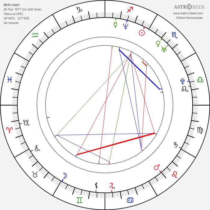 Sun-hyuk Kim - Astrology Natal Birth Chart