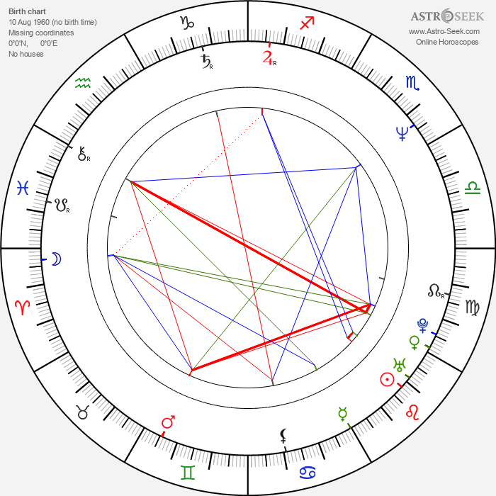 Sunao Katabuchi - Astrology Natal Birth Chart